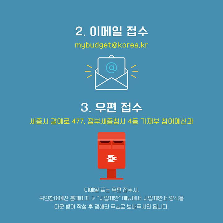 이메일 또는 우편 접수 시 국민참여예산 홈페이지 사업제안 메뉴에서 사업제안서 양식을 다운 받아 작성 후 정해진 주소로 보내주시면 됩니다