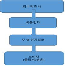 word_image