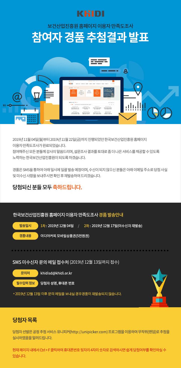 한국보건산업진흥원 홈페이지 이용자 만족도 조사 참여자 경품 추첨결과 발표
